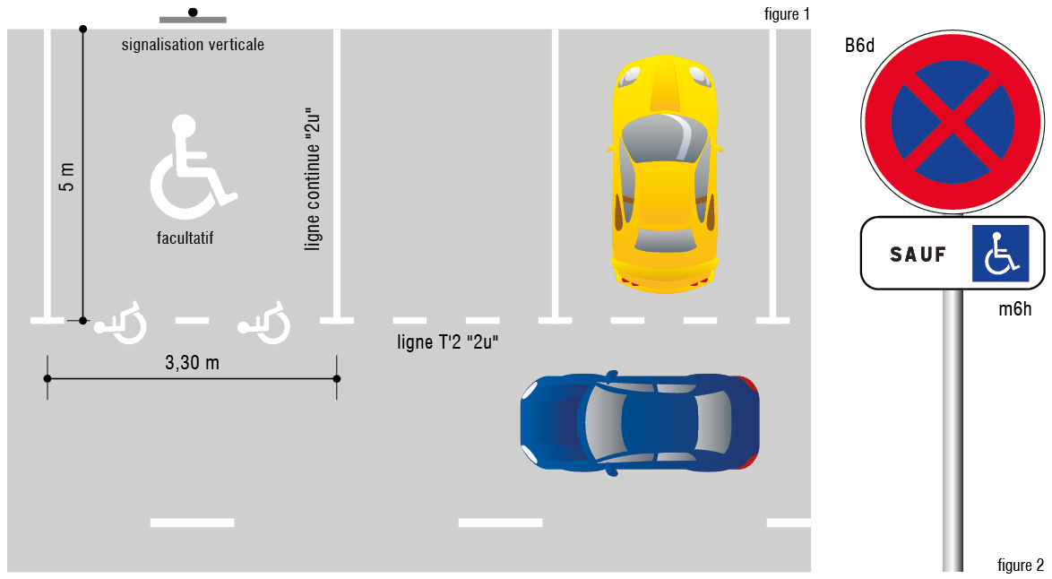 Dimension Place De Parking Parallel Bus Parking Dimensions The Parallel Parking Space Sizes